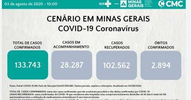 Informe Epidemiológico Coronavírus 3/8/2020 – MG