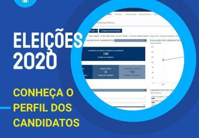 Eleições 2020 tem 176 candidatos a vereador e 7 a prefeito em Frutal